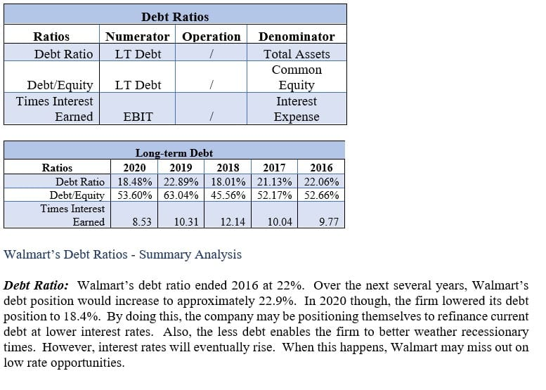 Financial Report Sample 2